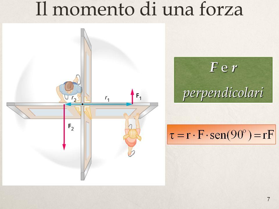 Il momento di una forza F e r perpendicolari