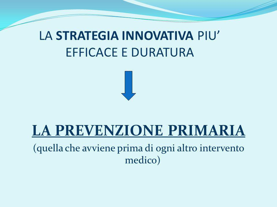 LA STRATEGIA INNOVATIVA PIU' EFFICACE E DURATURA