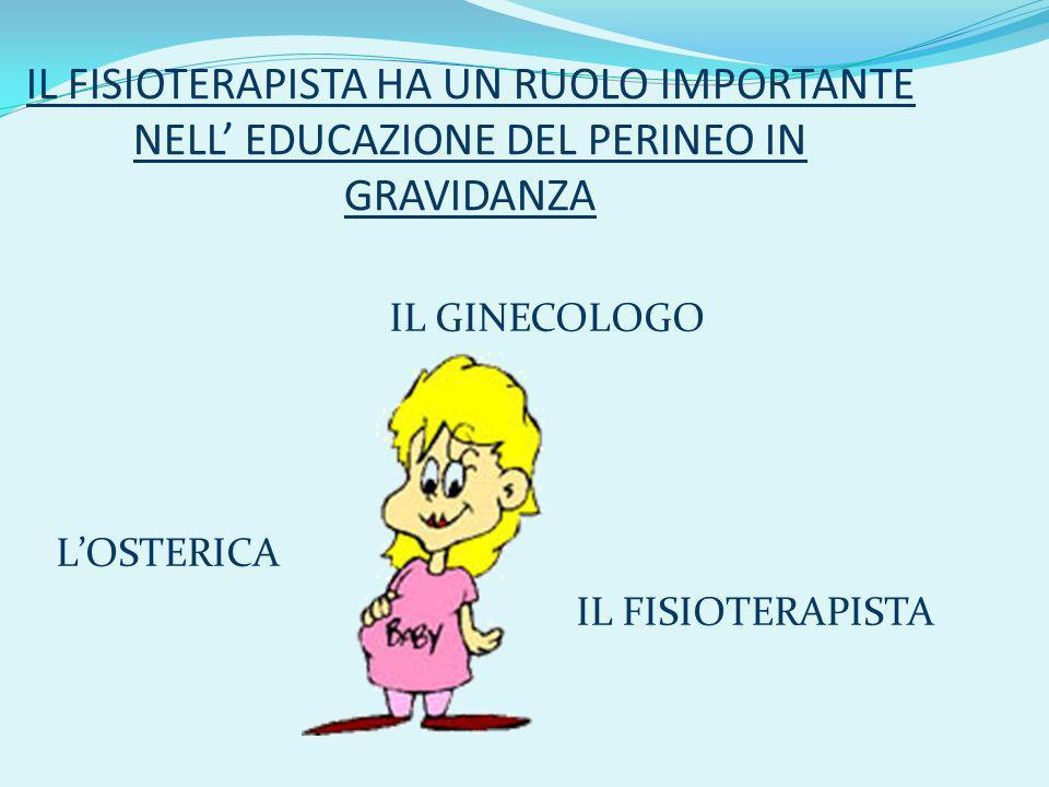 IL FISIOTERAPISTA HA UN RUOLO IMPORTANTE NELL' EDUCAZIONE DEL PERINEO IN GRAVIDANZA