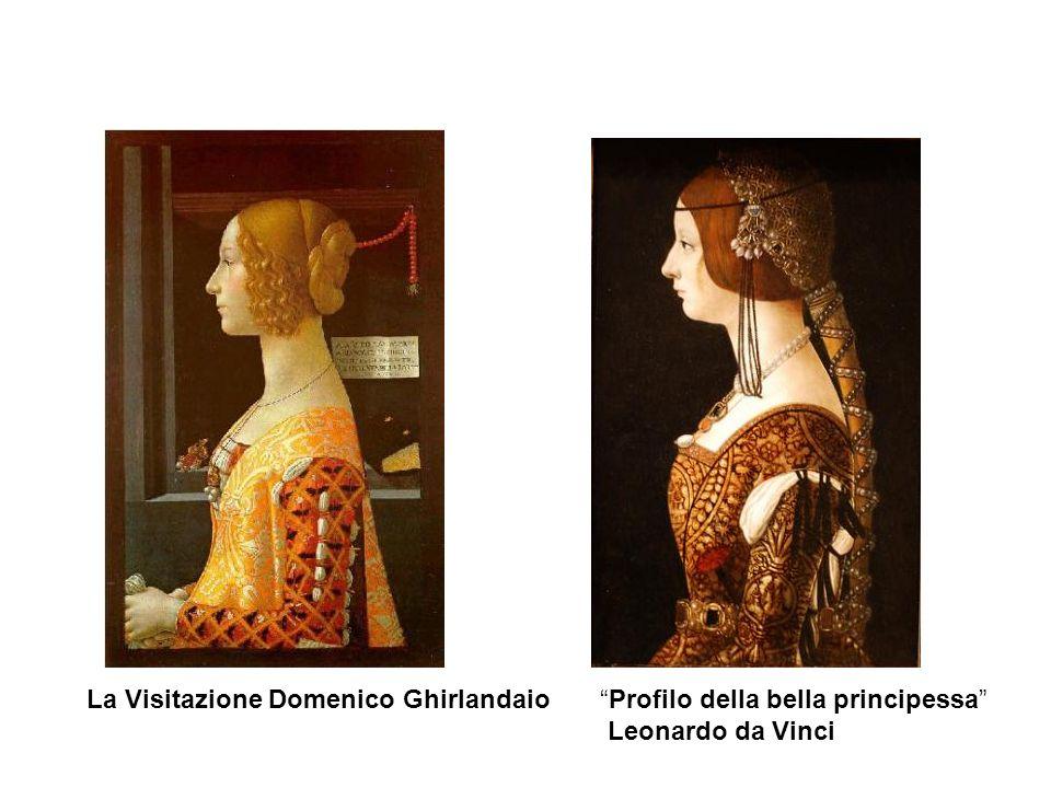 La Visitazione Domenico Ghirlandaio