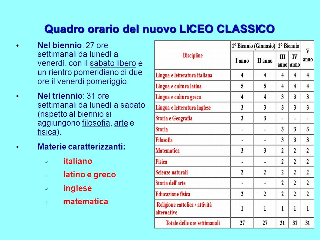 Quadro orario del nuovo LICEO CLASSICO