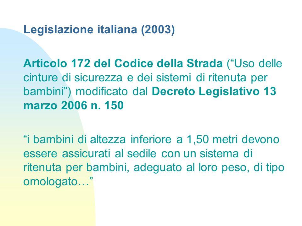Legislazione italiana (2003)