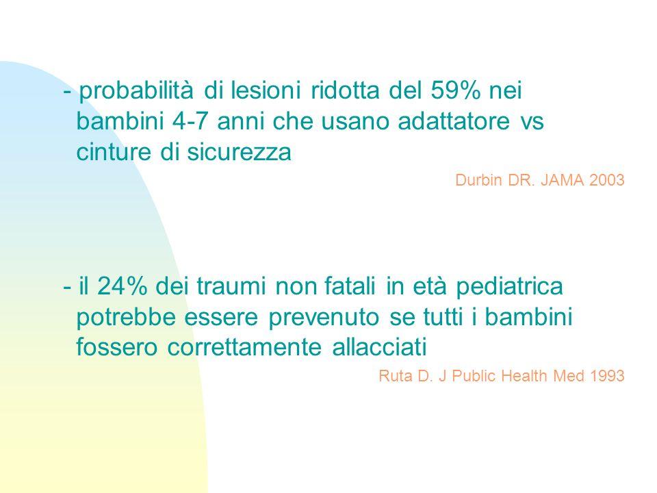 - probabilità di lesioni ridotta del 59% nei