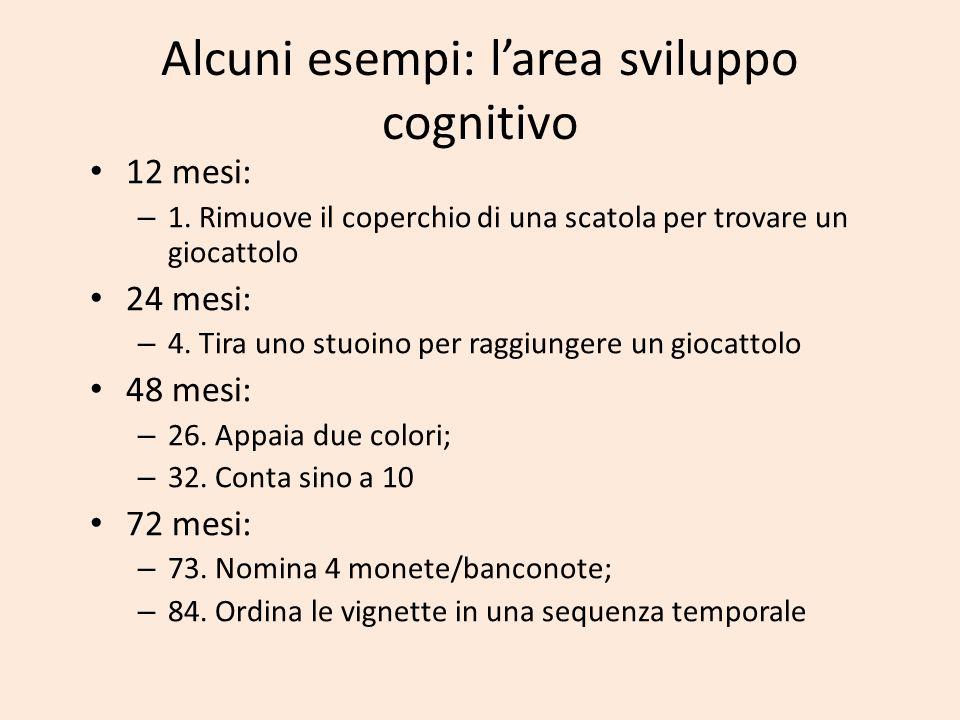Alcuni esempi: l'area sviluppo cognitivo