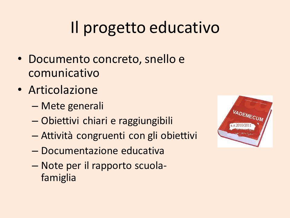 Il progetto educativo Documento concreto, snello e comunicativo