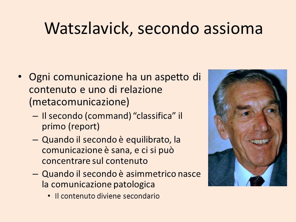 Watszlavick, secondo assioma