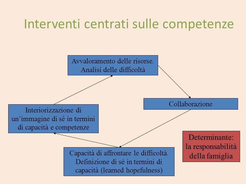 Interventi centrati sulle competenze