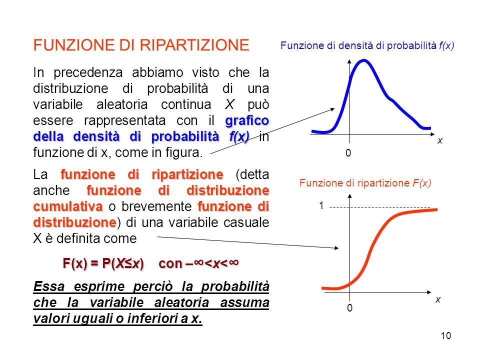 F(x) = P(X≤x) con –∞<x<∞