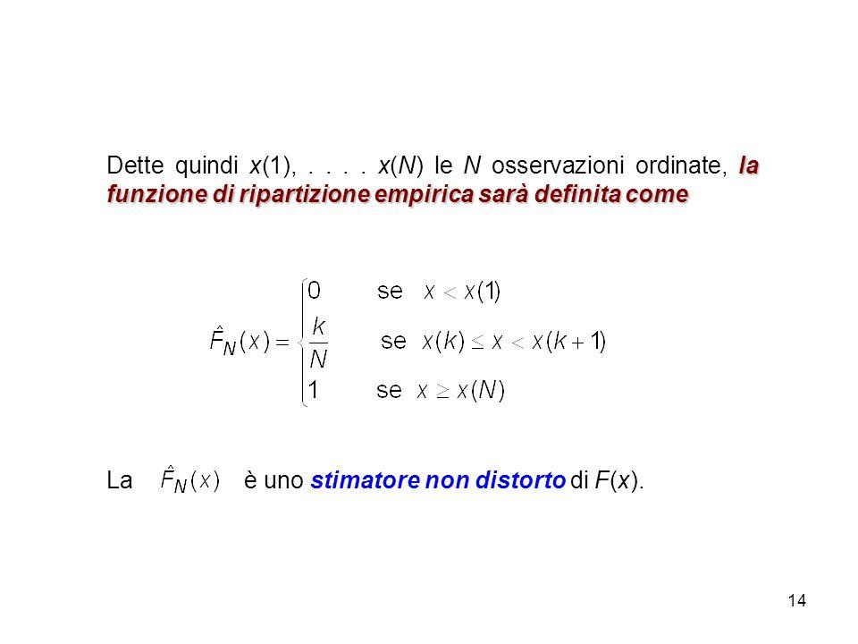 Dette quindi x(1), . . . . x(N) le N osservazioni ordinate, la funzione di ripartizione empirica sarà definita come