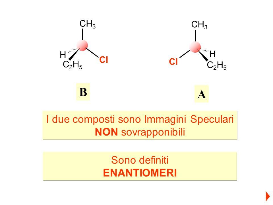 I due composti sono Immagini Speculari