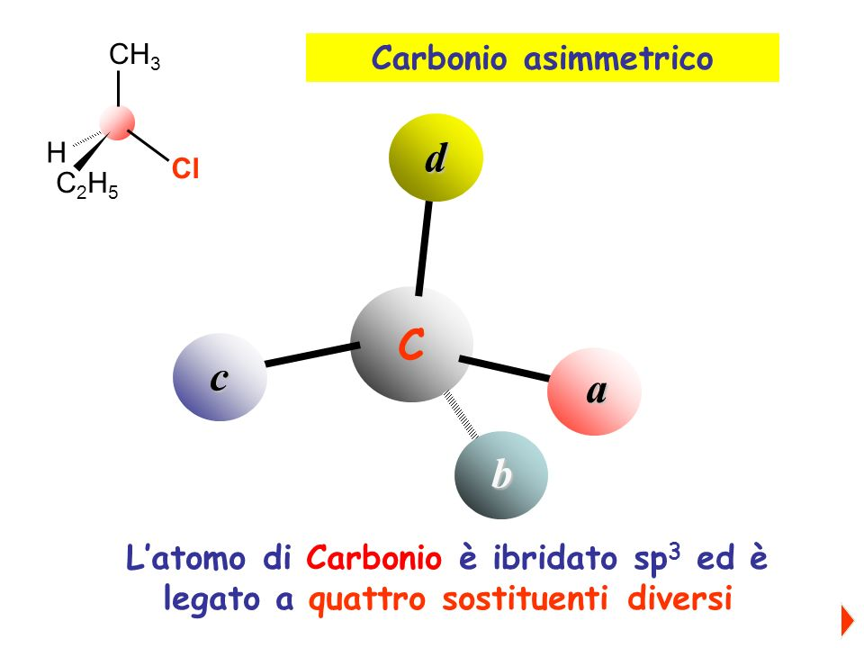 d C c a b Carbonio asimmetrico