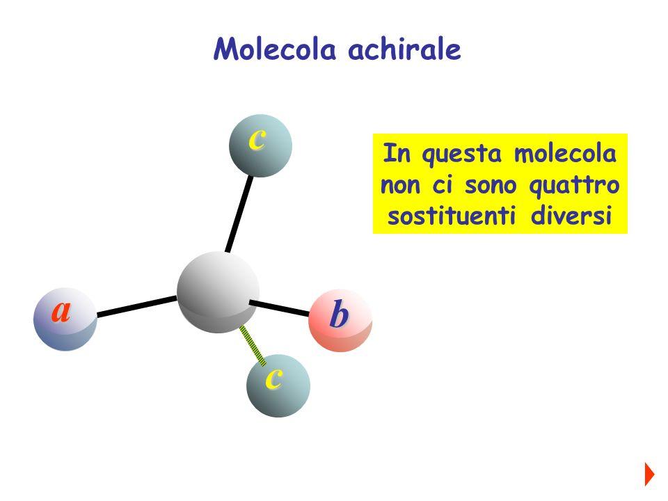 a b c Molecola achirale In questa molecola non ci sono quattro