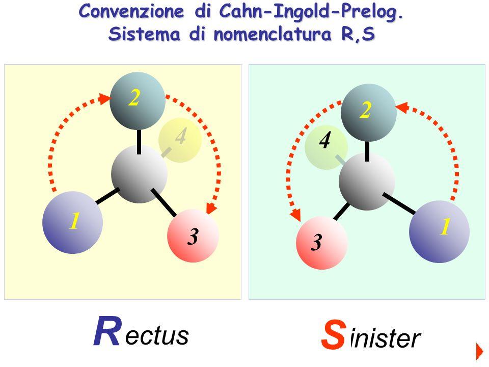 Convenzione di Cahn-Ingold-Prelog. Sistema di nomenclatura R,S