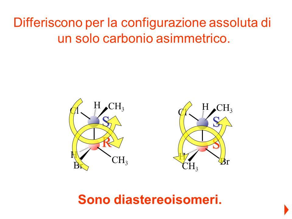 Sono diastereoisomeri.