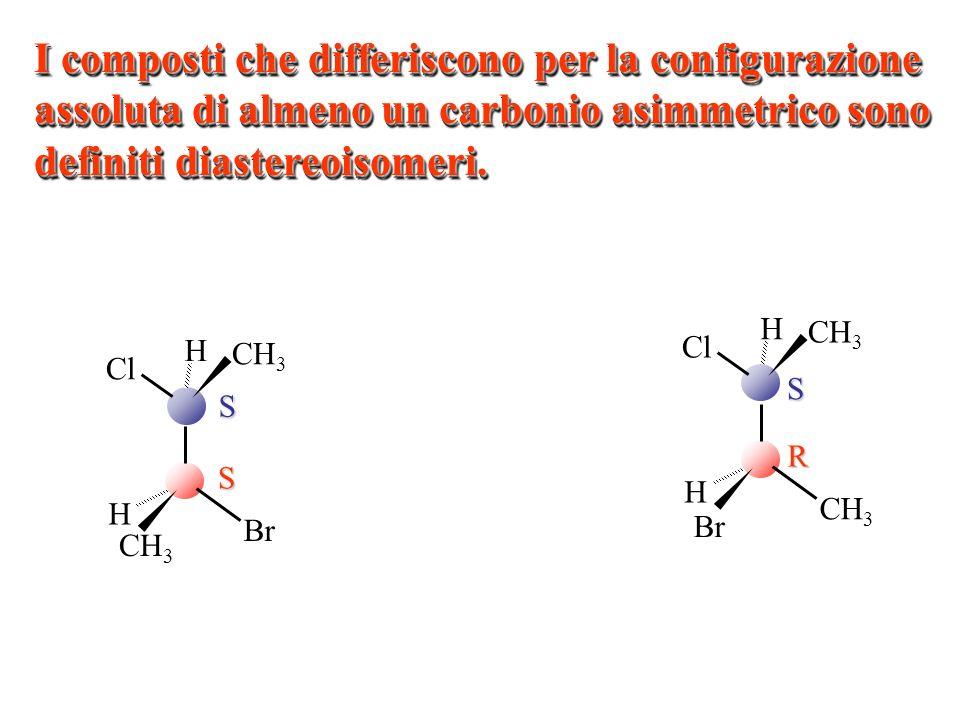I composti che differiscono per la configurazione