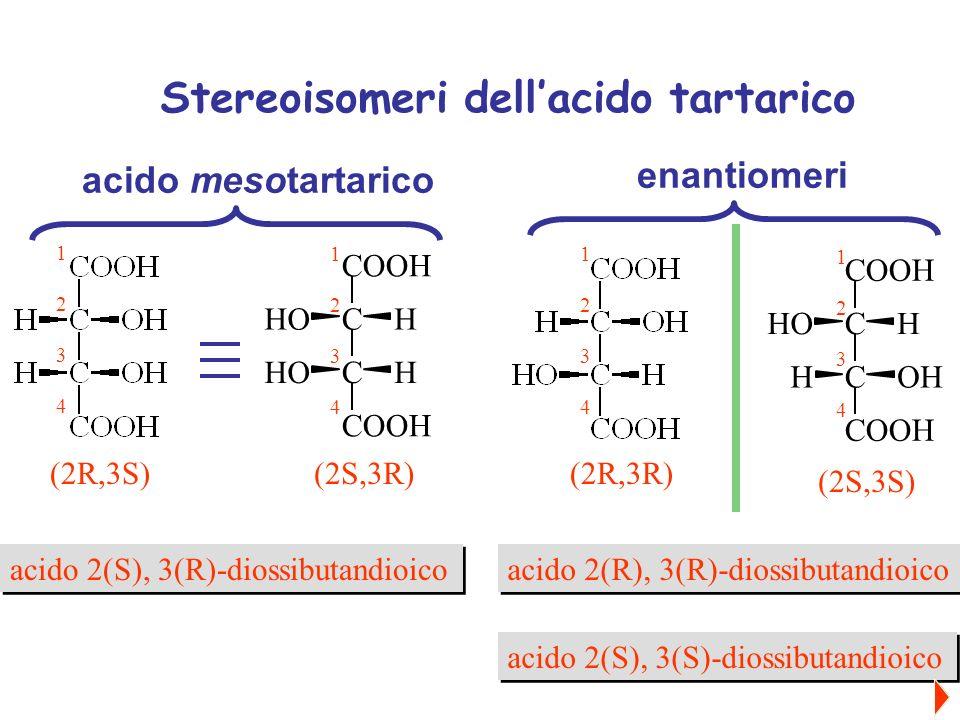 Stereoisomeri dell'acido tartarico