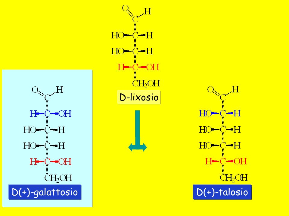 D-lixosio D(+)-galattosio D(+)-talosio