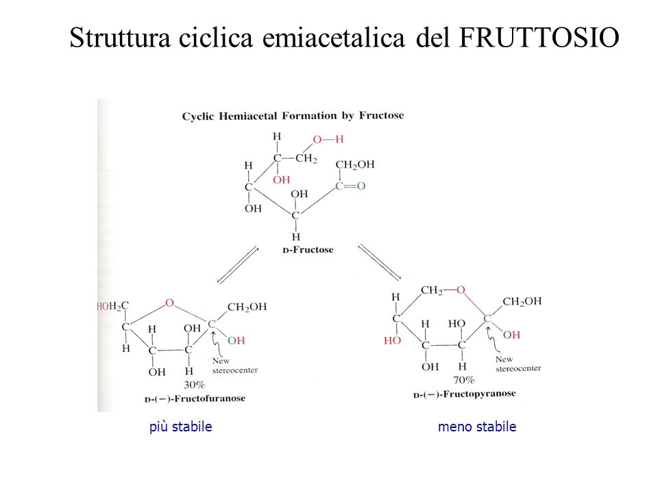 Struttura ciclica emiacetalica del FRUTTOSIO