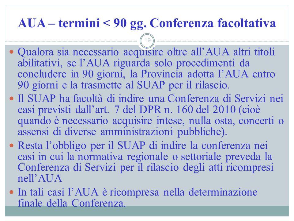 AUA – termini < 90 gg. Conferenza facoltativa