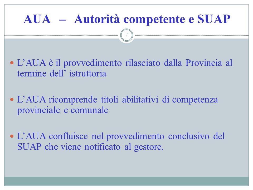 AUA – Autorità competente e SUAP