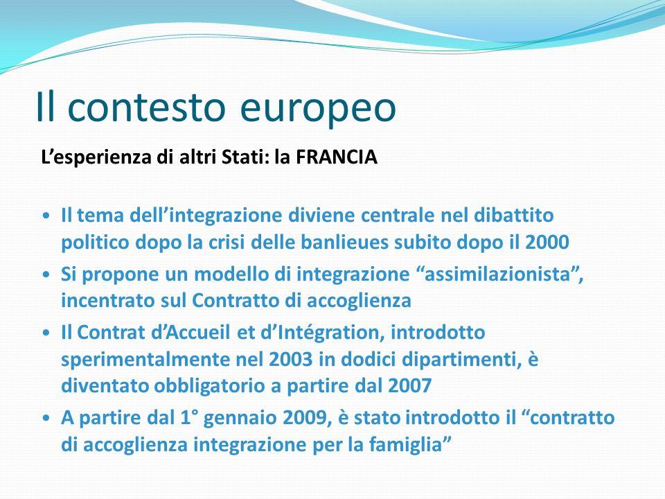 Il contesto europeo L'esperienza di altri Stati: la FRANCIA