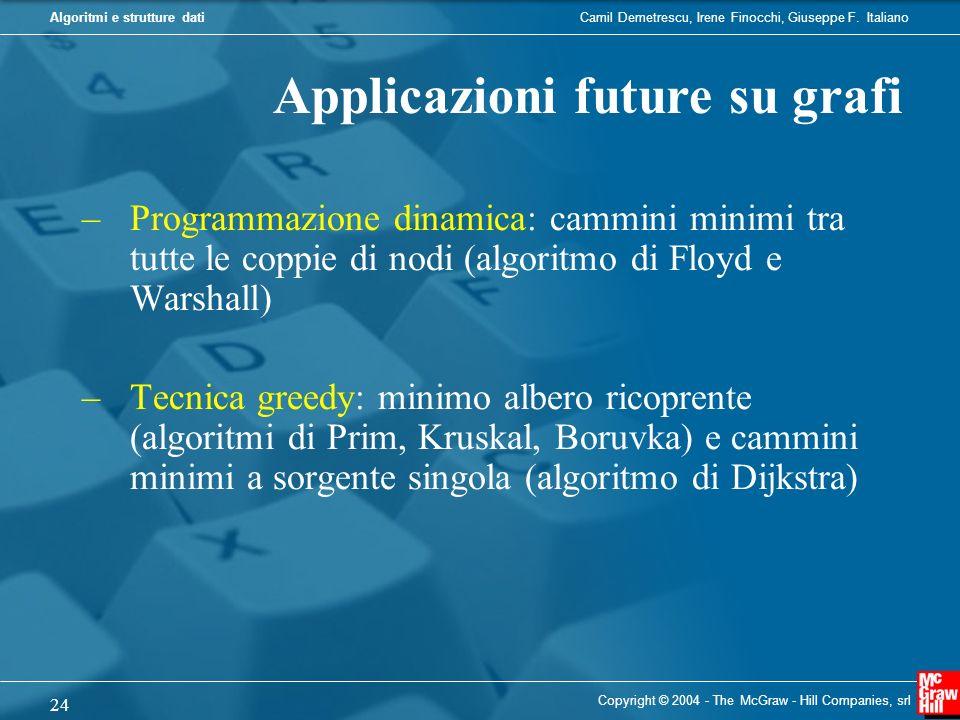Applicazioni future su grafi