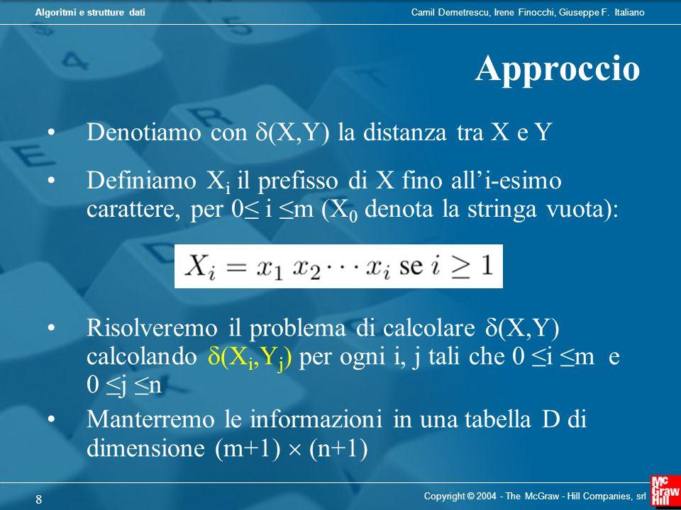 Approccio Denotiamo con d(X,Y) la distanza tra X e Y