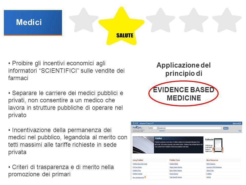 Applicazione del principio di EVIDENCE BASED MEDICINE