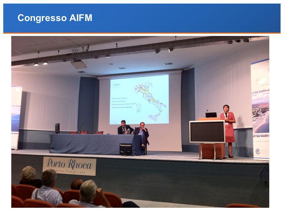 Congresso AIFM 3