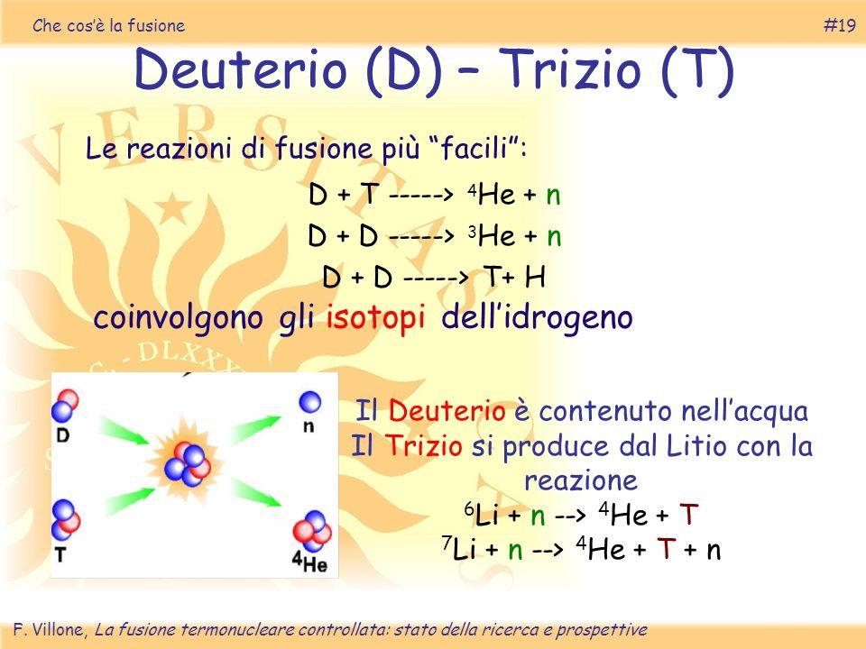 Deuterio (D) – Trizio (T)