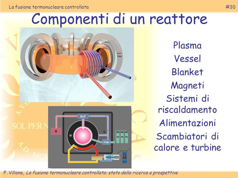 Componenti di un reattore