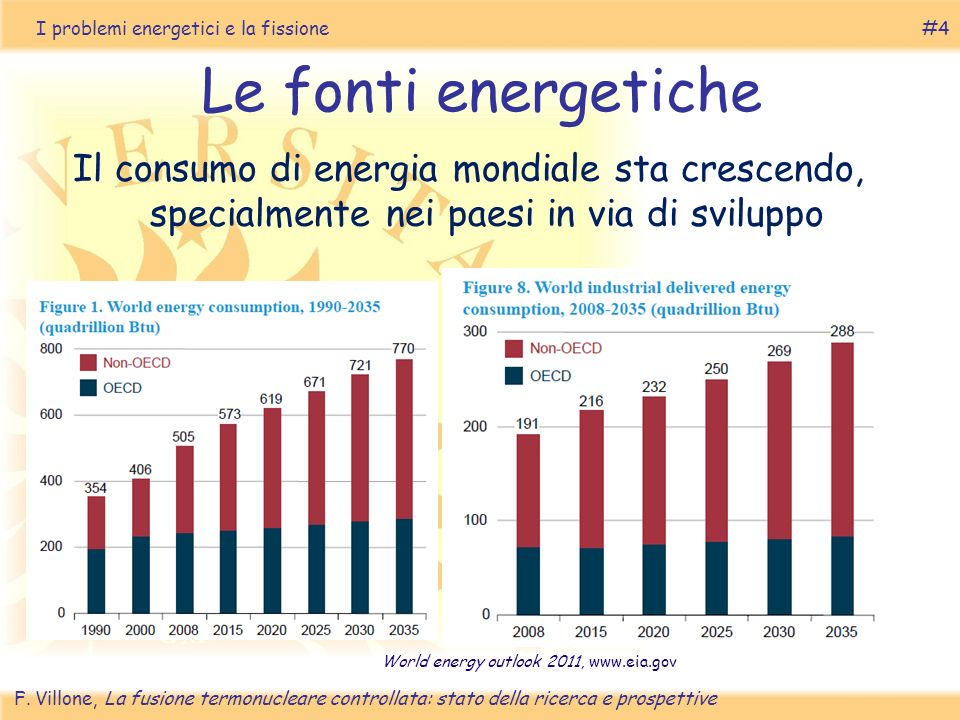 World energy outlook 2011, www.eia.gov