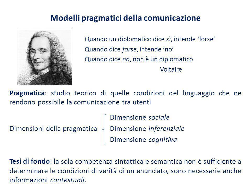 Modelli pragmatici della comunicazione