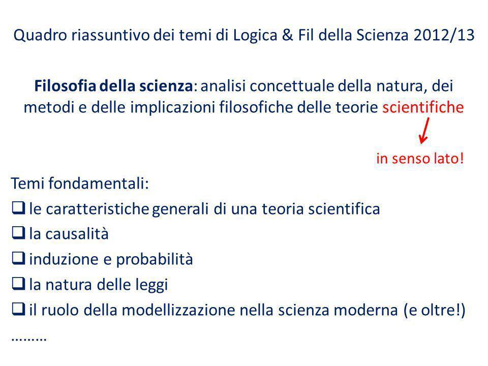 Quadro riassuntivo dei temi di Logica & Fil della Scienza 2012/13