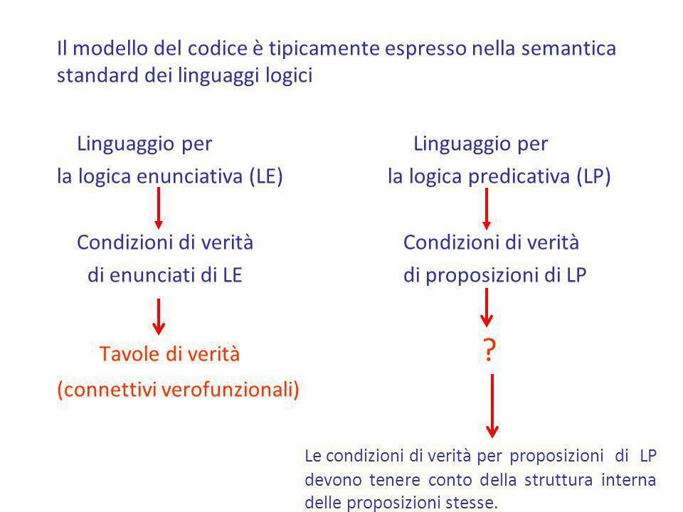 Il modello del codice è tipicamente espresso nella semantica standard dei linguaggi logici