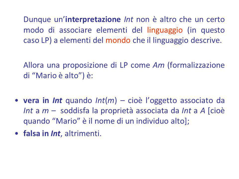 Dunque un'interpretazione Int non è altro che un certo modo di associare elementi del linguaggio (in questo caso LP) a elementi del mondo che il linguaggio descrive.