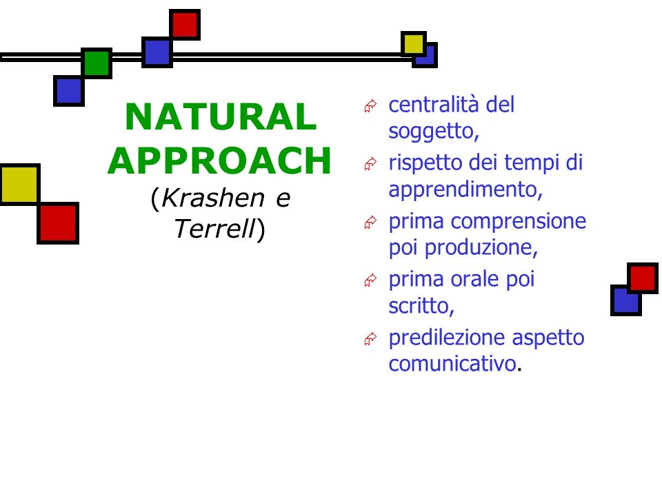 NATURAL APPROACH (Krashen e Terrell)