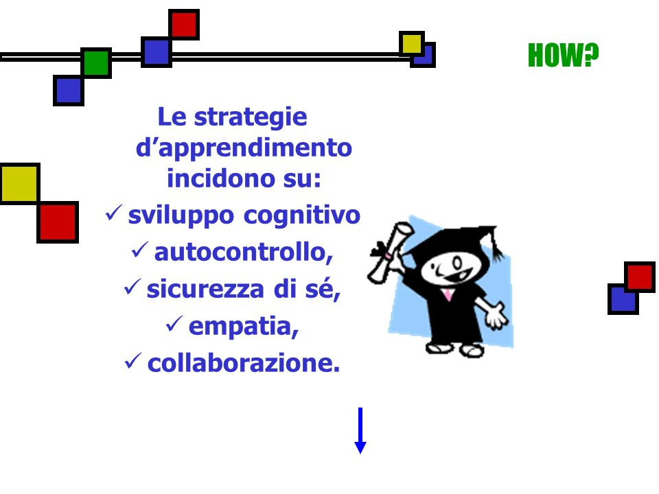 Le strategie d'apprendimento incidono su: