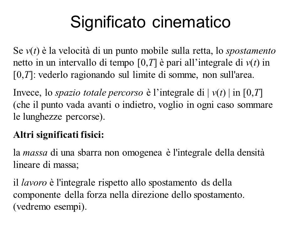 Significato cinematico