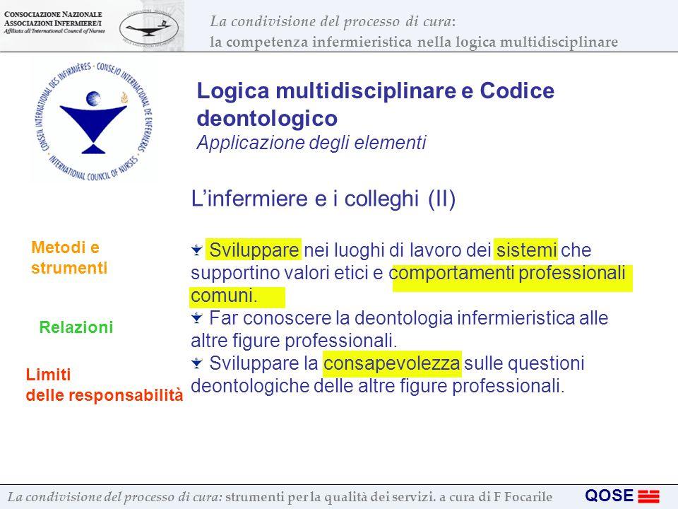 Logica multidisciplinare e Codice deontologico
