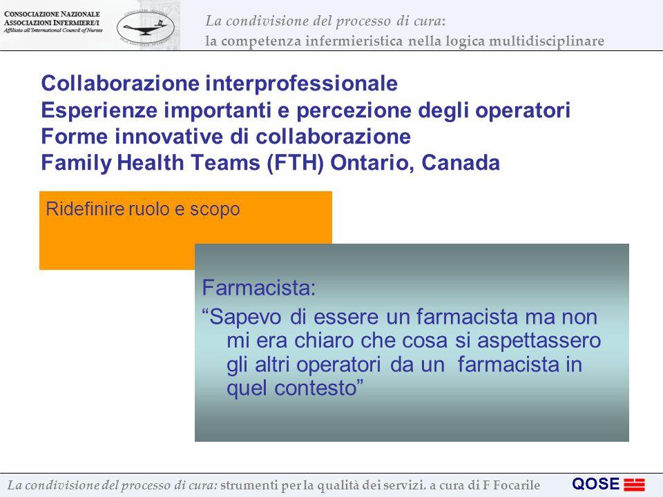 Collaborazione interprofessionale Esperienze importanti e percezione degli operatori Forme innovative di collaborazione Family Health Teams (FTH) Ontario, Canada