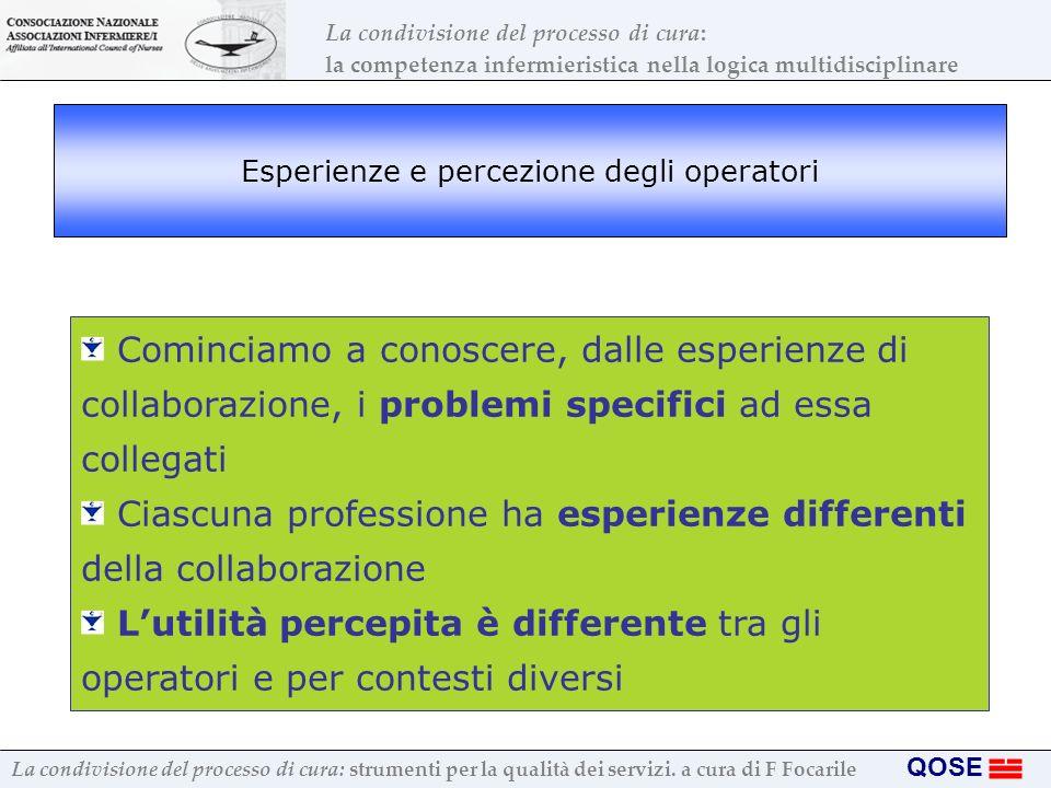 Esperienze e percezione degli operatori