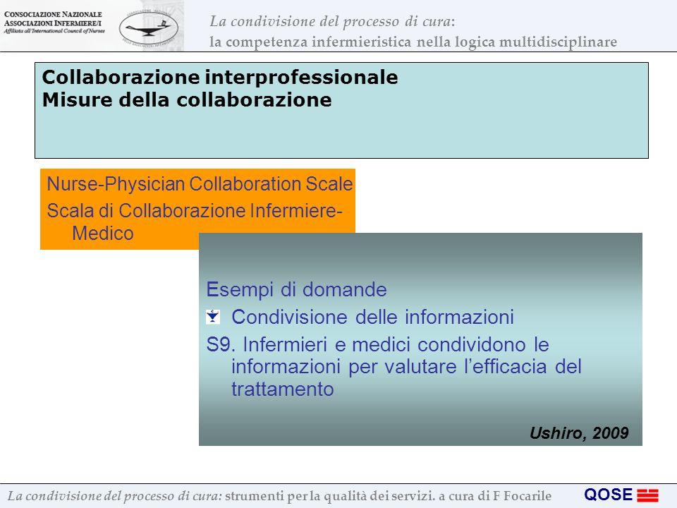 Collaborazione interprofessionale Misure della collaborazione