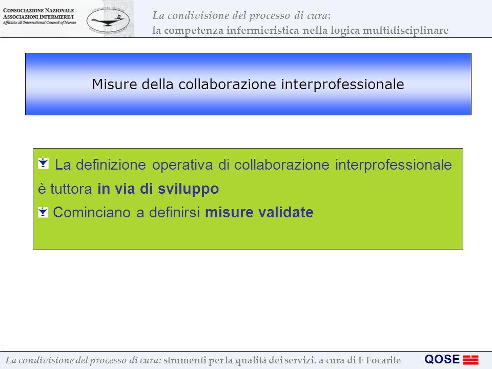 Misure della collaborazione interprofessionale