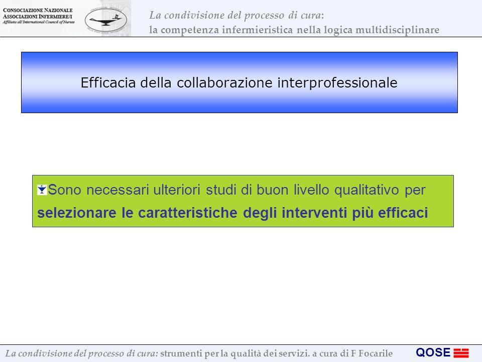 Efficacia della collaborazione interprofessionale