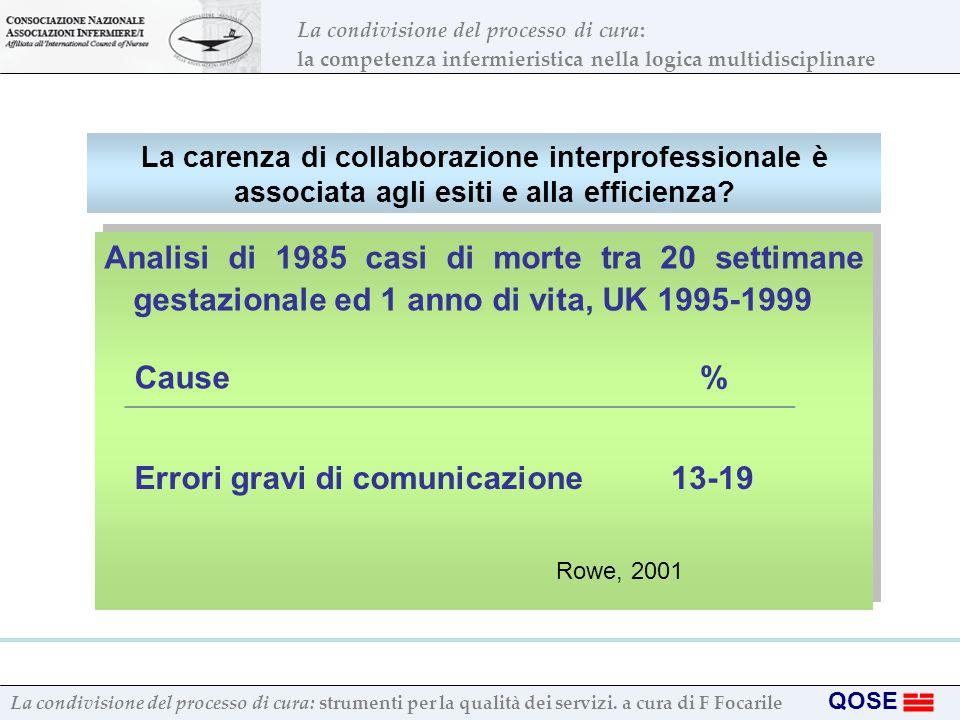 Errori gravi di comunicazione 13-19