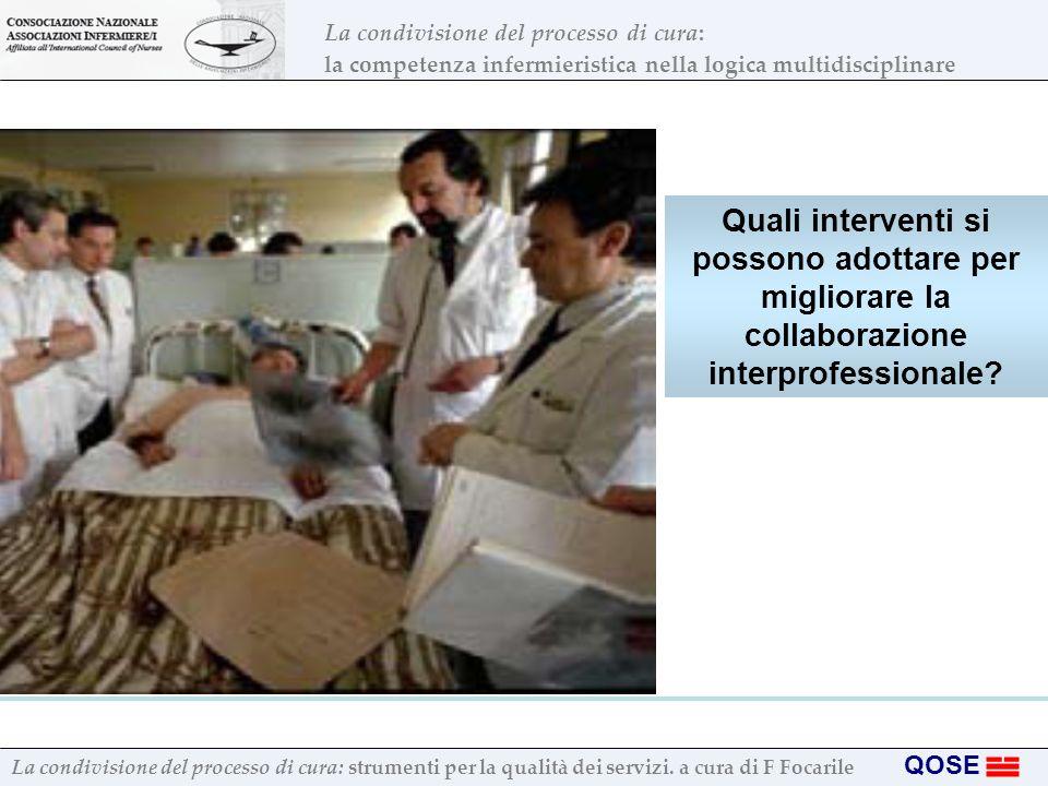 Quali interventi si possono adottare per migliorare la collaborazione interprofessionale