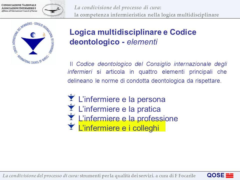 Logica multidisciplinare e Codice deontologico - elementi