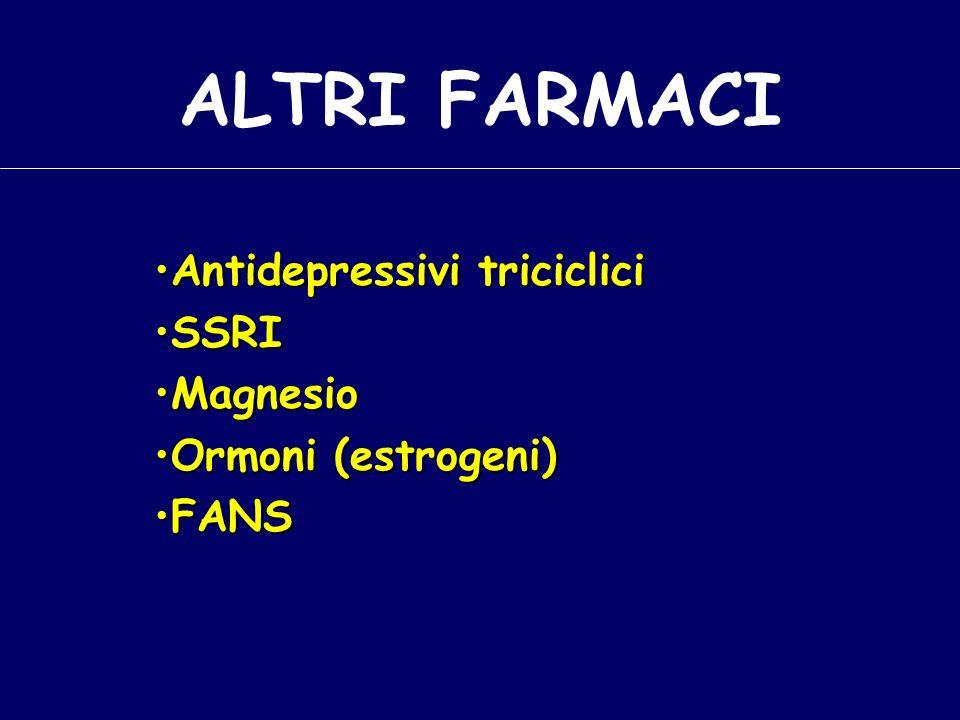 Antidepressivi triciclici SSRI Magnesio Ormoni (estrogeni) FANS