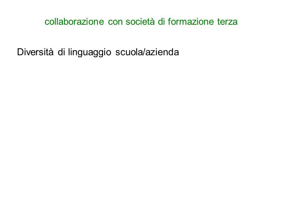 collaborazione con società di formazione terza
